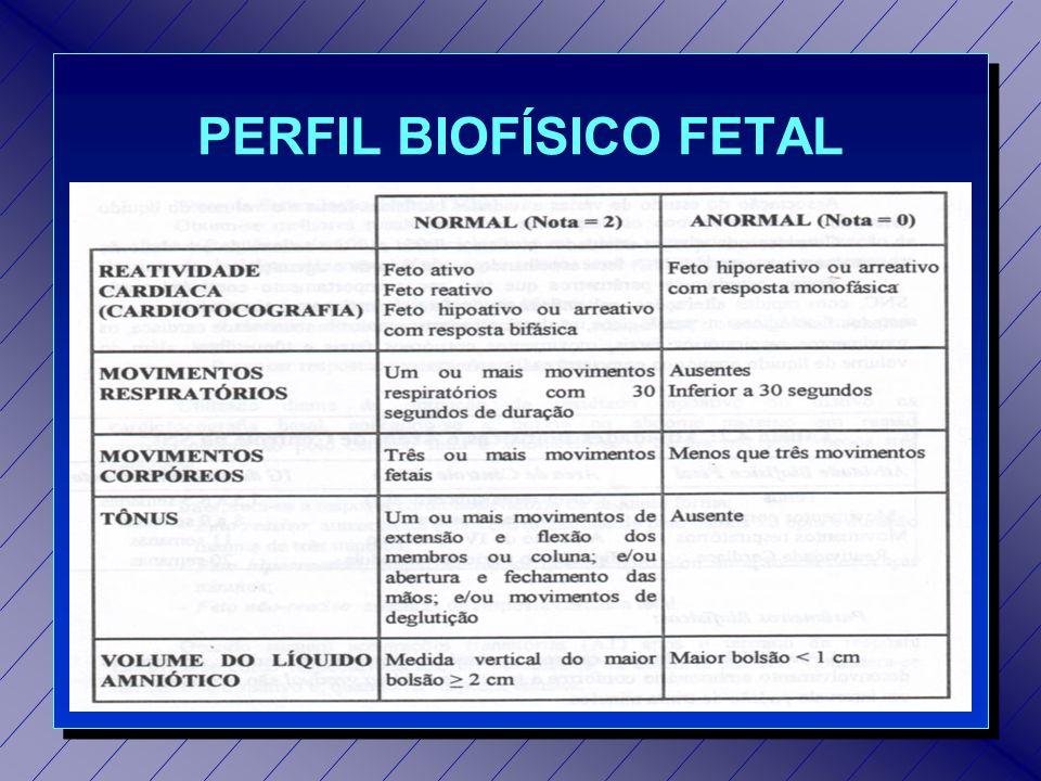 Notas do Perfil Biofísico Fetal